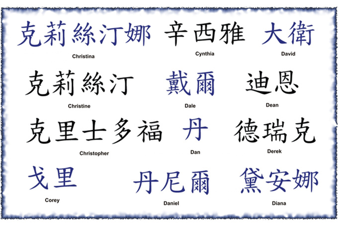 write your name in chinese