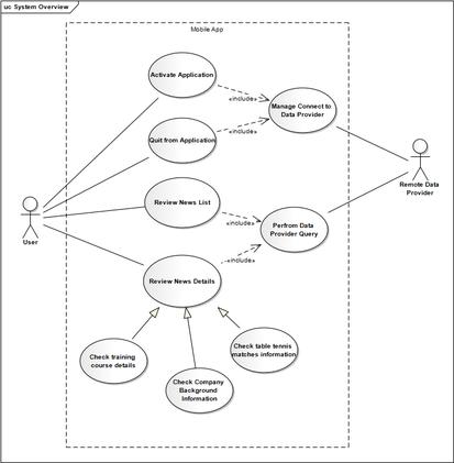 Visio Services Diagram, Visio, Free Engine Image For User