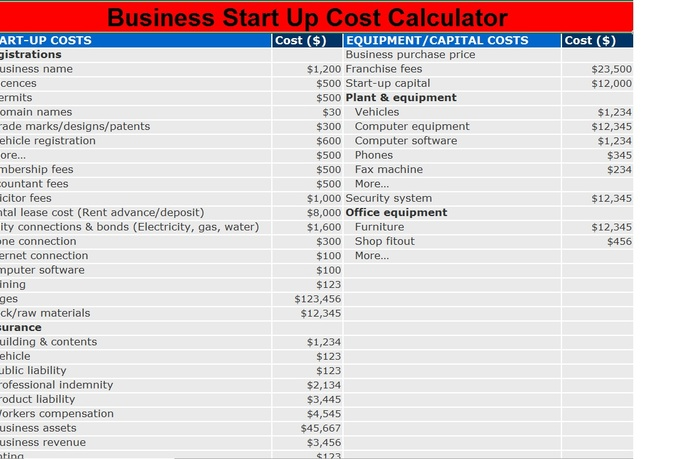 ... You're Planning a New Business, Budget Your Startup Costs | Bplans