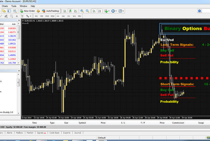 Are binary options legit